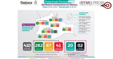10 Abr reporte SSA de Oaxaca
