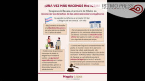 Magaly López Domínguez1
